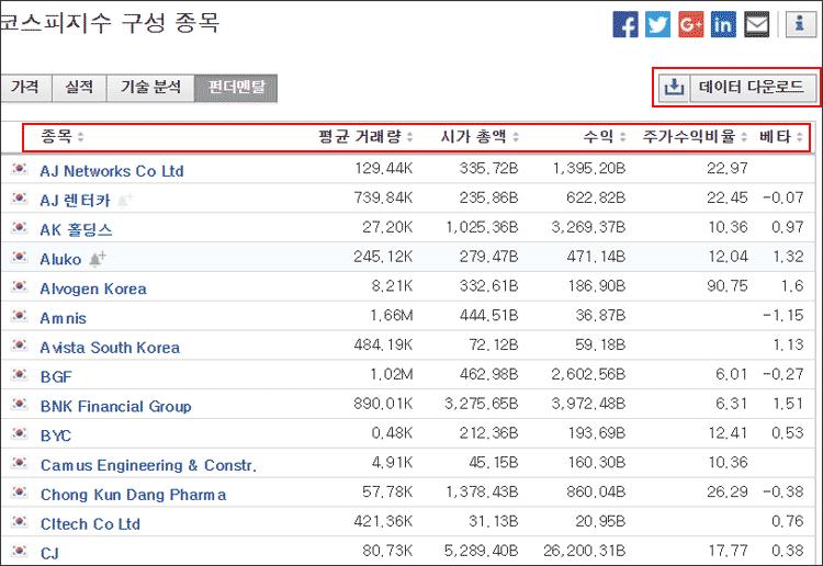 주식 상장회사 인베스팅닷컴 필터기능