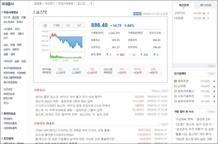 한국 코스닥 지수 네이버 확인