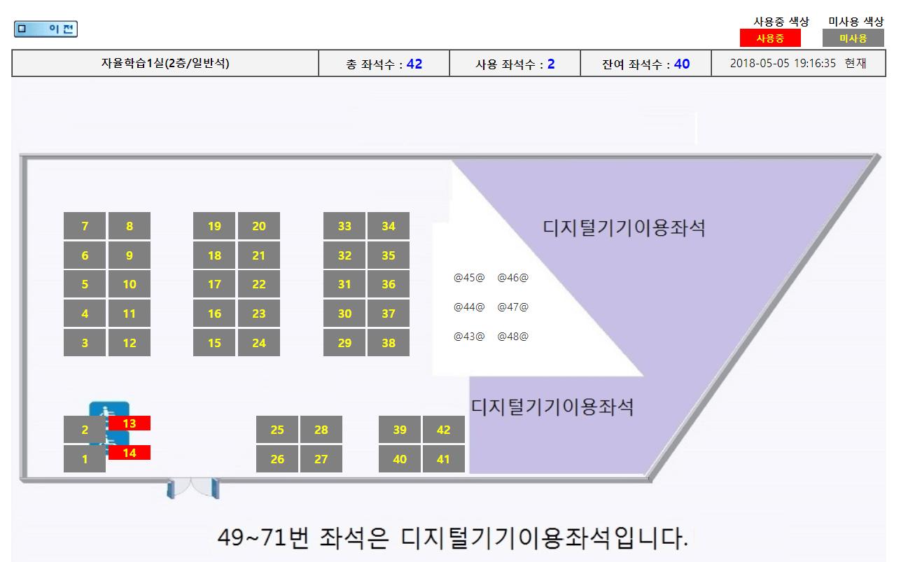 동대문 도서관 열람실 위치