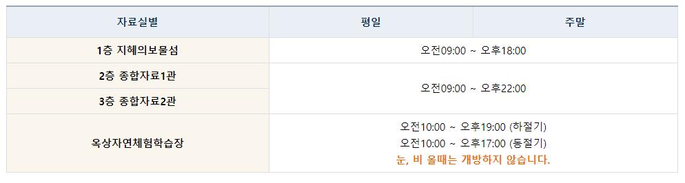 동대문구 정보화 도서관 운영시간