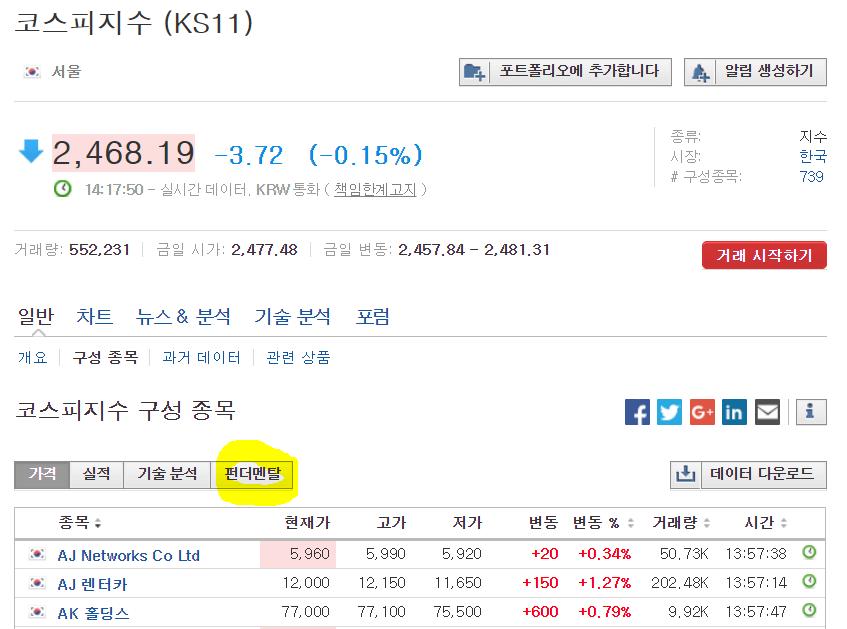 한국 시가총액 순위 인베스팅닷컴