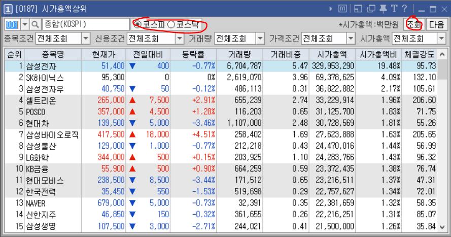 한국 시가총액 순위 영웅문2