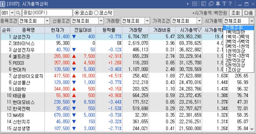 한국 시가총액 순위 키움증권2