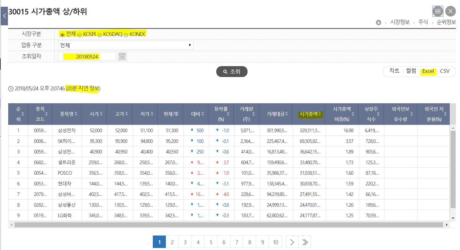 한국 시가총액 순위 한국거래소