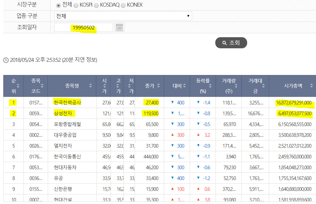 한국 시가총액 순위 KRX 5