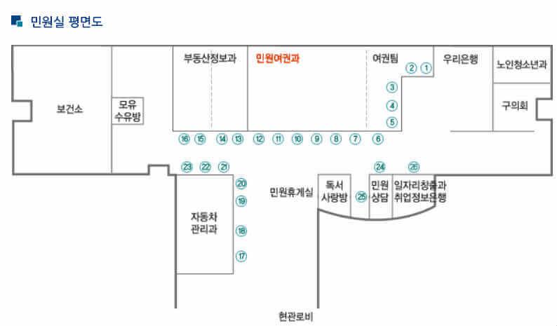 동대문 구청 민원 14