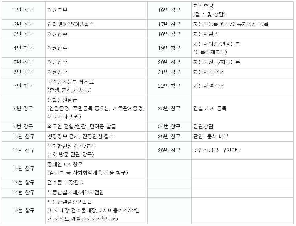 동대문 구청 민원 15