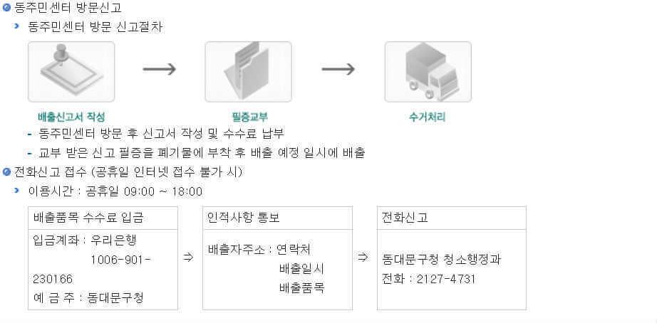 동대문 구청 폐기물스티커
