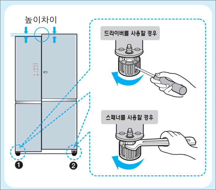 양문형-냉장고-옮기기-지지대