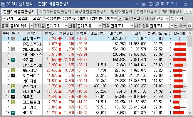 키움 영웅문 HTS 추천 5