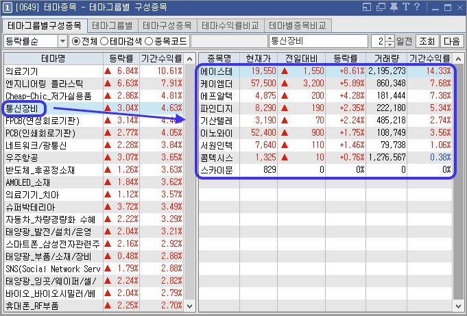 키움 영웅문 HTS 추천 6
