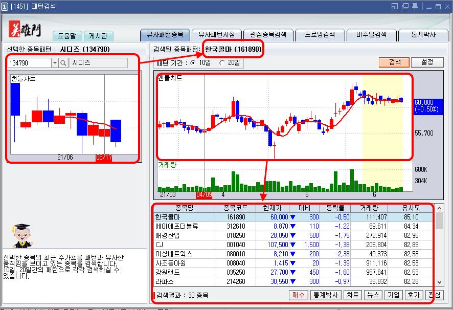 키움 영웅문 HTS 추천 9