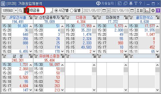 키움 영웅문 HTS 추천 14