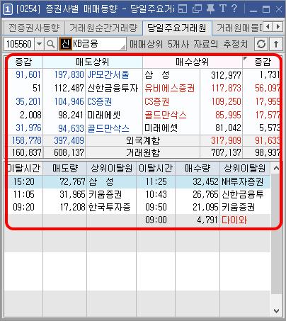 키움 영웅문 HTS 추천 15