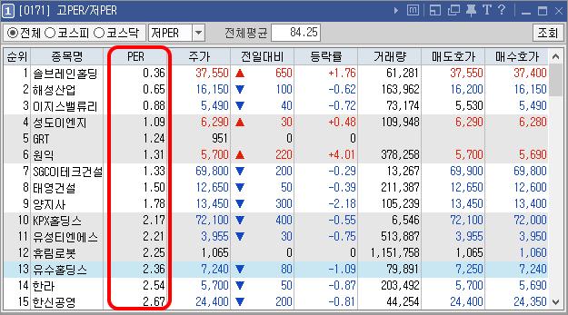 키움 영웅문 HTS 추천 16
