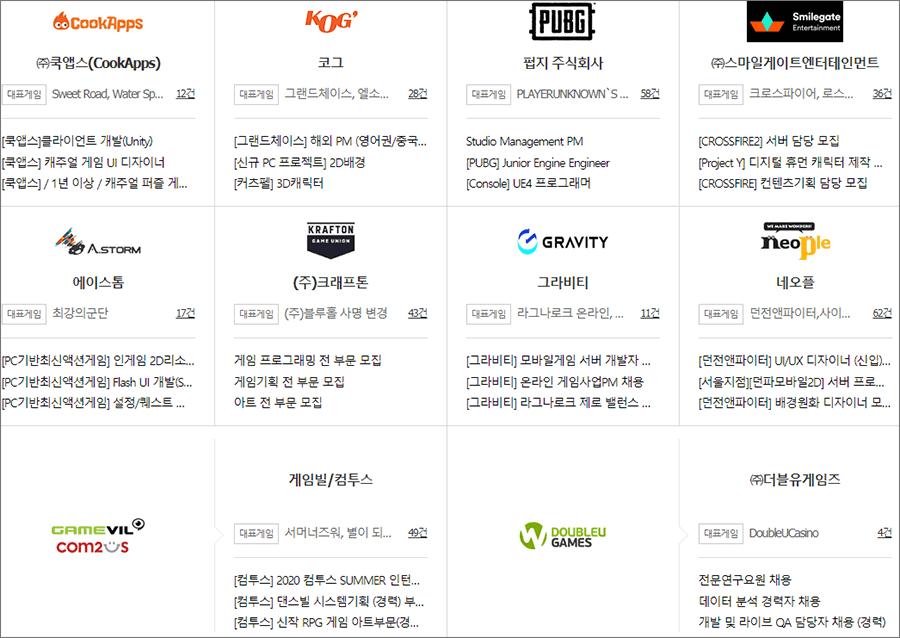 한국 게임 회사 취업 사이트 1