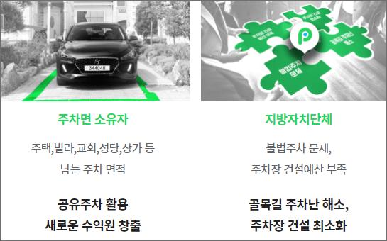 파킹프렌즈 공유주차장 1
