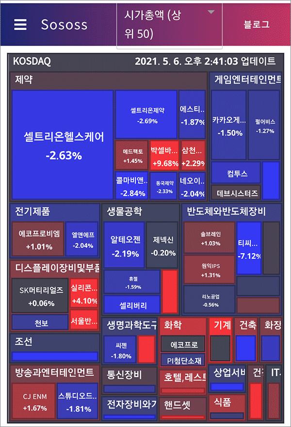 주식 정보 사이트 시가총액 조회 2