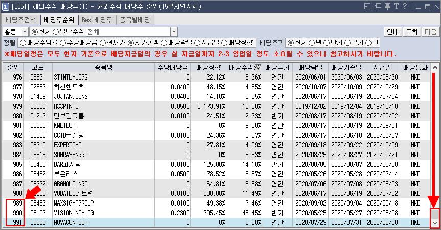 홍콩주식 키움 배당 조회 3