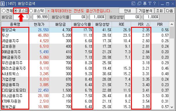 영웅문 국내 배당 조회 5