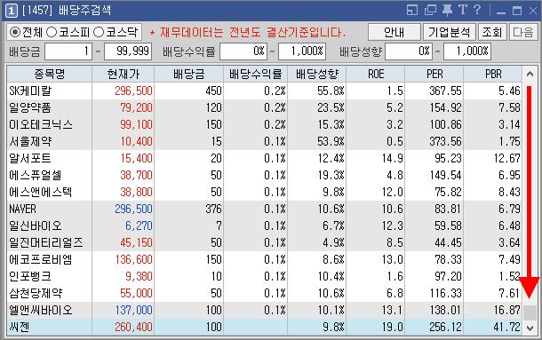 영웅문 국내배당주 조회 8