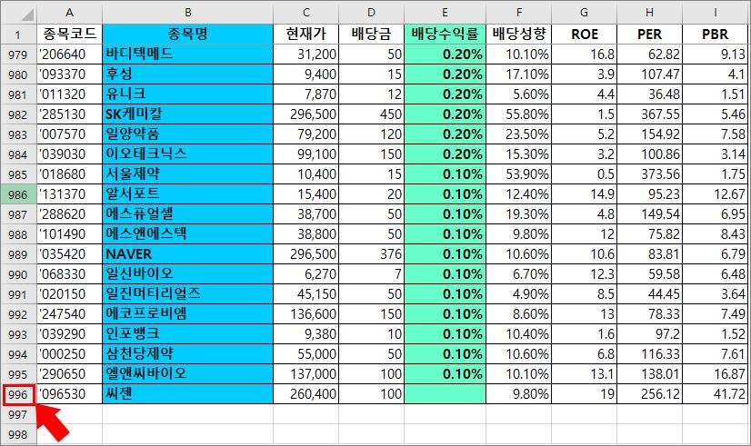 영웅문 국내배당주 조회 9