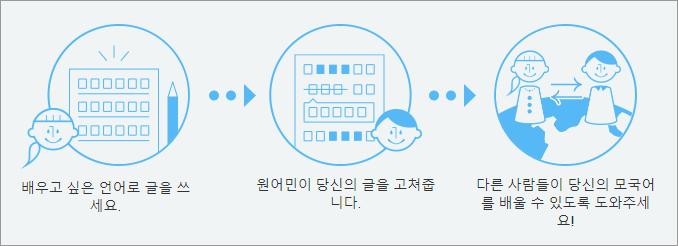 lang-8 영어작문 앱 1