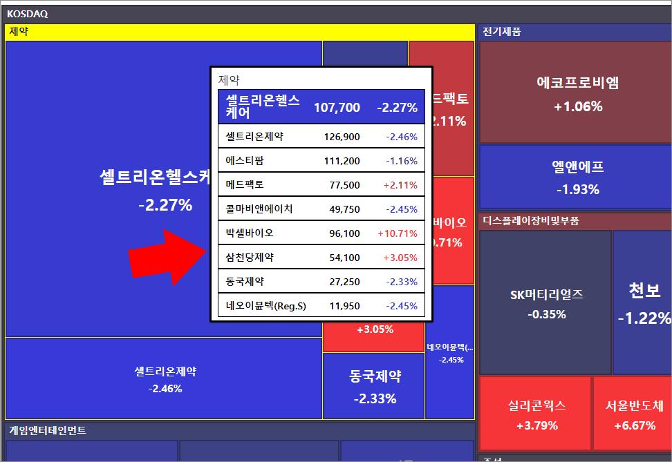 코스피 등락률 조회 5