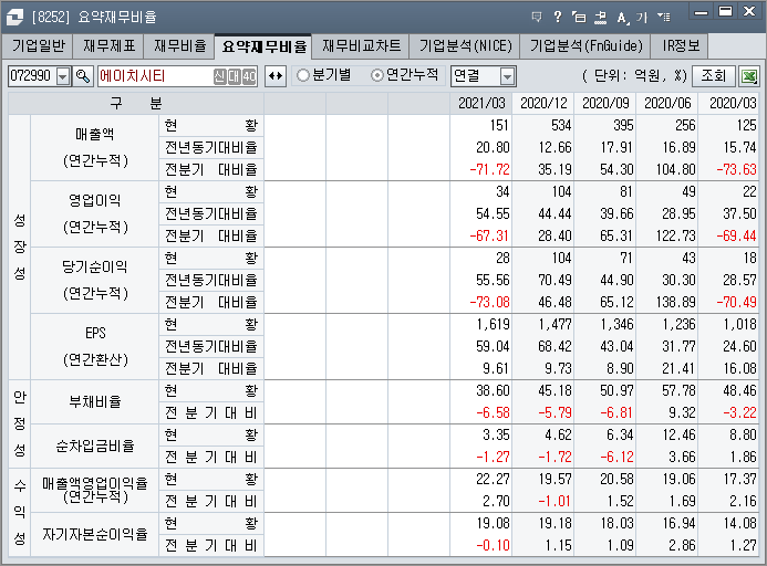 대신증권 사이보스 HTS 추천 14