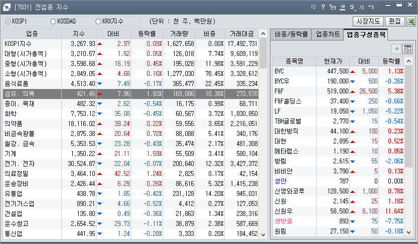 대신증권 사이보스 HTS 추천 5