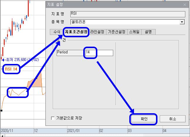 주식 RSI 차트 4